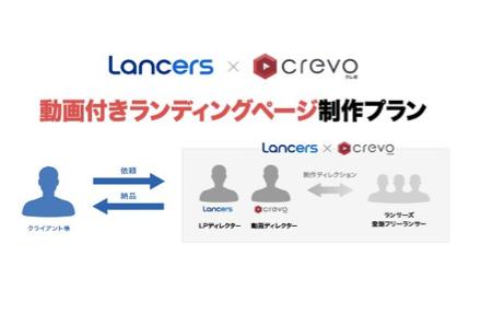 『Crevo』と『Lancers』の動画付きランディングページの仕組み